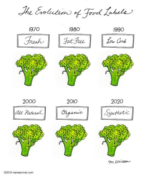 Эволюция чистого питания
