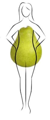 Тип фигуры «груша»